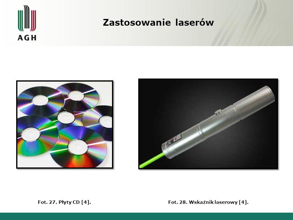 Fot. 28. Wskaźnik laserowy [4].